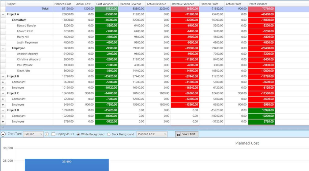 financial report Desktop Version